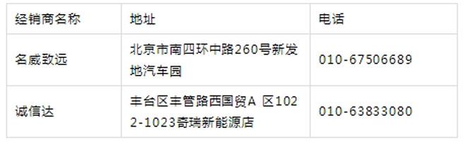 <a class='keywords-link' title='奇瑞' href=''>奇瑞</a><a class='keywords-link' title='新能源' href=''>新能源</a>京城团购会
